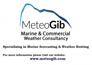marine weather routing